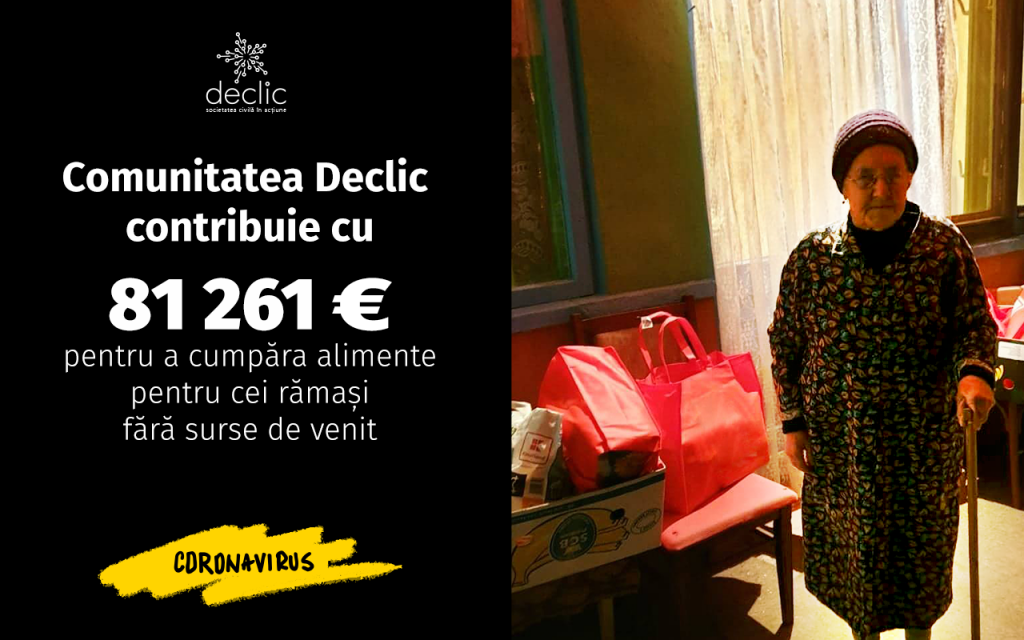 Peste 81 000 de euro strânși de comunitatea Declic pentru ajutorarea persoanelor afectate de pandemie